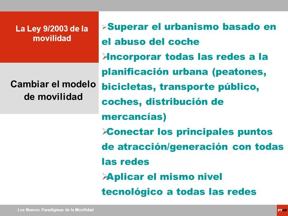 Los Nuevos Paradigmas de la Movilidad La Ley 9/2003 de la movilidad Cambiar el modelo de movilidad Superar el urbanismo basado en el abuso del coche I