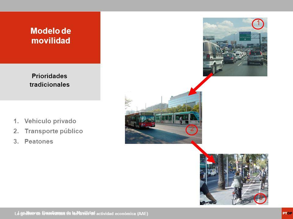 Los Nuevos Paradigmas de la Movilidad Modelo de movilidad Prioridades tradicionales 1.Vehiculo privado 2.Transporte público 3.Peatones 3 2 1 3 La gest