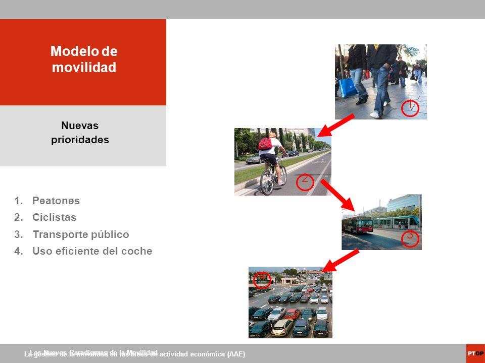 Los Nuevos Paradigmas de la Movilidad Nuevas prioridades 2 4 1 3 1.Peatones 2.Ciclistas 3.Transporte público 4.Uso eficiente del coche La gestión de l