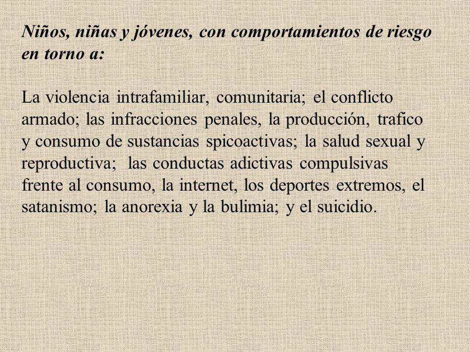 Niños, niñas y jóvenes, con comportamientos de riesgo en torno a: La violencia intrafamiliar, comunitaria; el conflicto armado; las infracciones penal