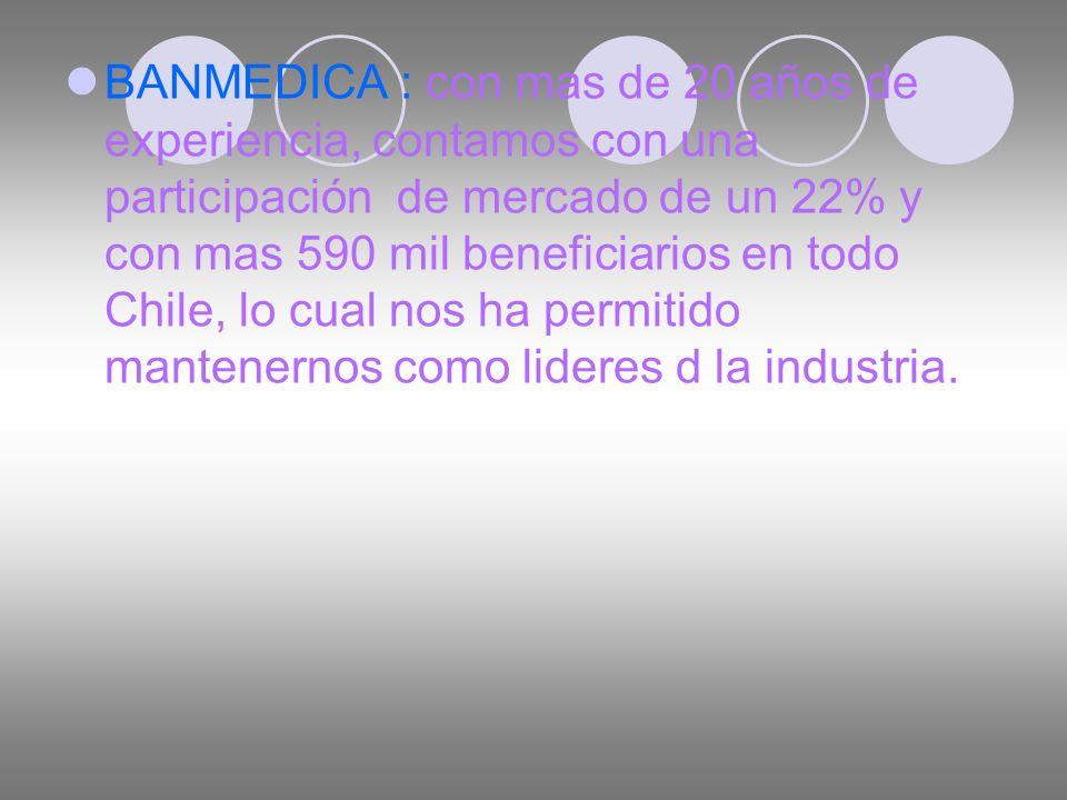 ¡ BANMEDICA : con mas de 20 años de experiencia, contamos con una participación de mercado de un 22% y con mas 590 mil beneficiarios en todo Chile, lo cual nos ha permitido mantenernos como lideres d la industria.