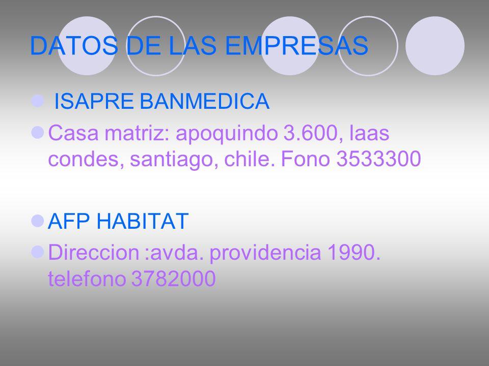 DATOS DE LAS EMPRESAS ISAPRE BANMEDICA Casa matriz: apoquindo 3.600, laas condes, santiago, chile.