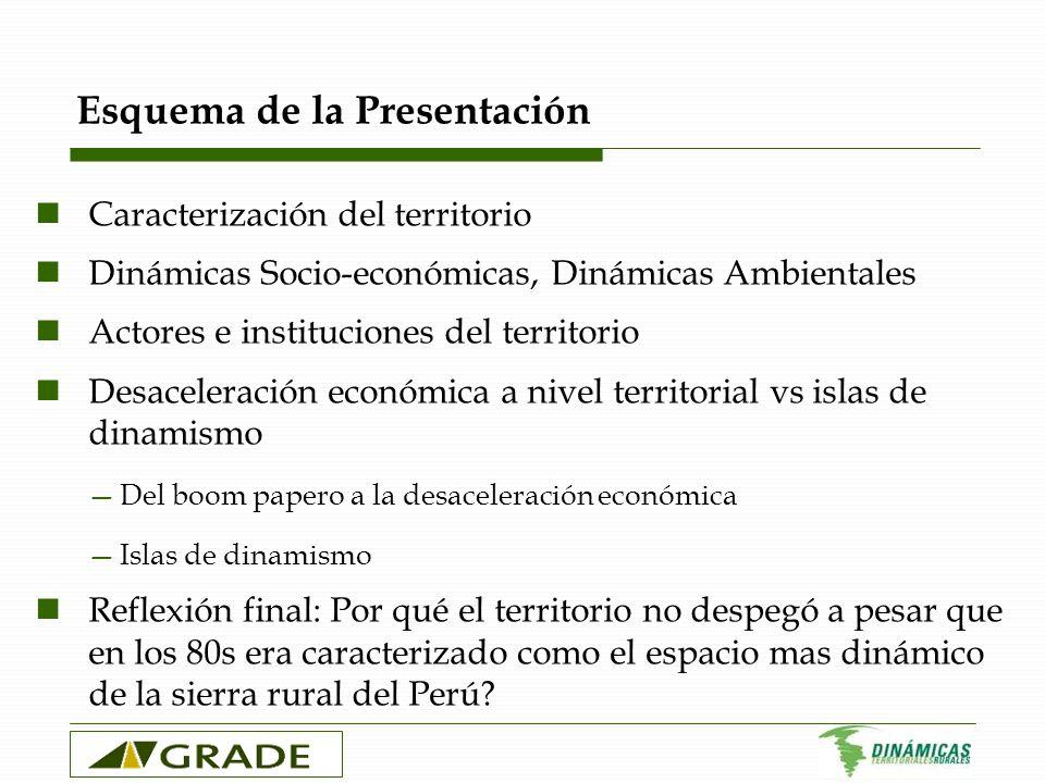 Preguntas de Investigación 1.¿Los cambios en dotación y acceso a capitales natural, social, político, económico y cultural han sido homogéneos en el territorio.