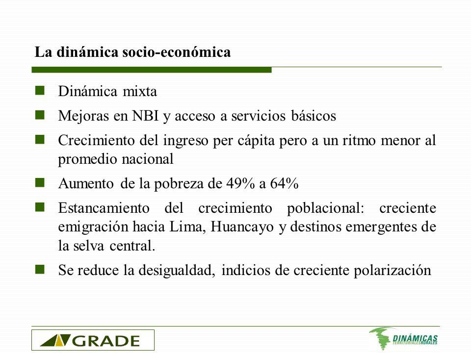 Del boom papero a la desaceleración económica Inicios de los 1990s: crisis económica nacional, hace evidente la vulnerabilidad ambiental e institucional del territorio.