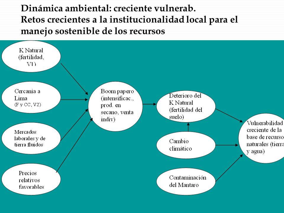 Conflictos por derechos de acceso y uso del agua Retos : conflictos latentes por el uso agrícola (Huertas vs Molinos) y urbano (Q´ero vs Jauja) del agua.