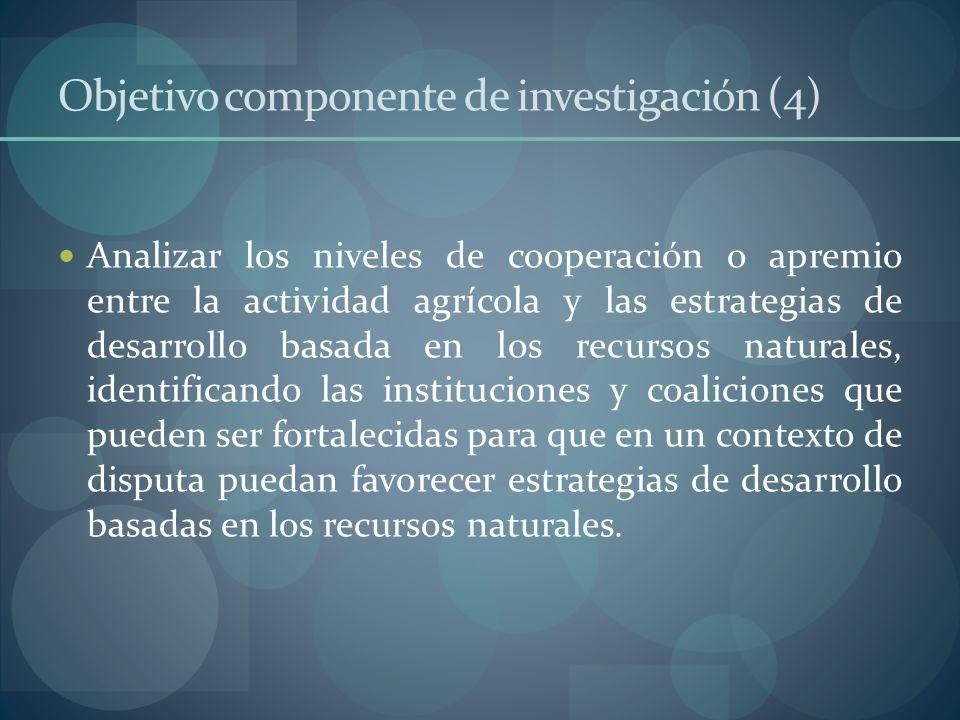 Objetivo componente de investigación (4) Analizar los niveles de cooperación o apremio entre la actividad agrícola y las estrategias de desarrollo bas