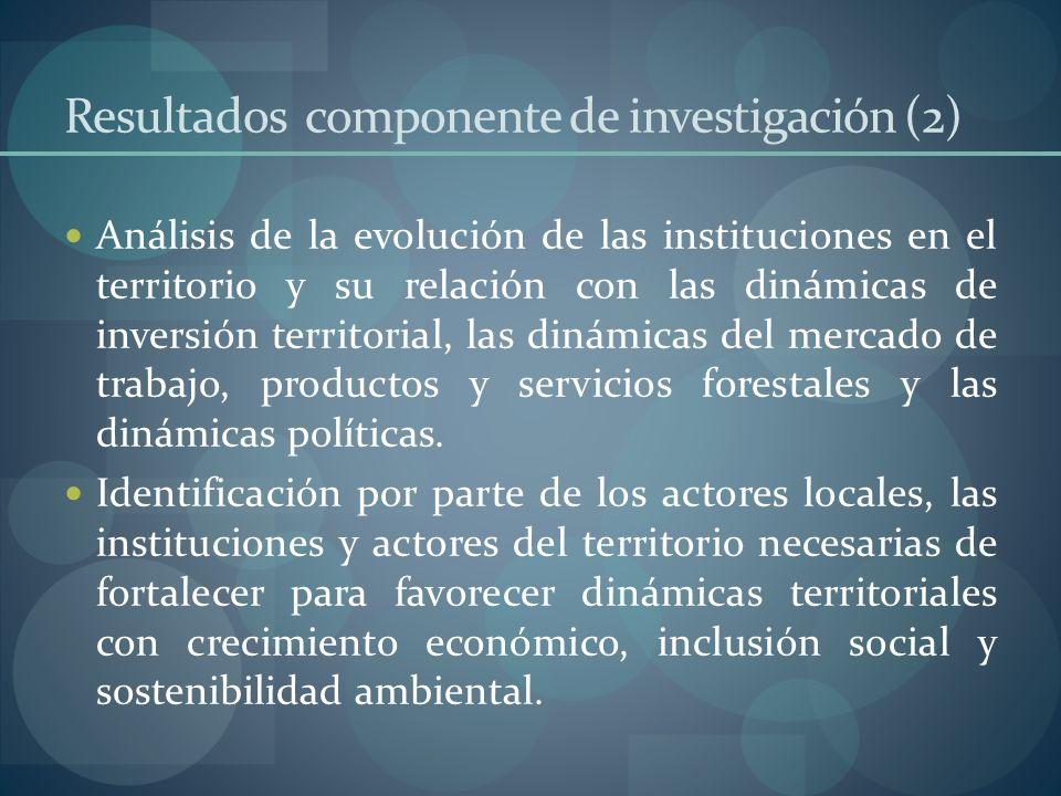 Resultados componente de investigación (2) Análisis de la evolución de las instituciones en el territorio y su relación con las dinámicas de inversión