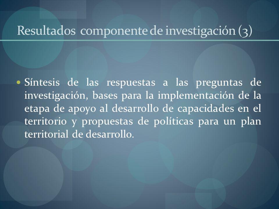 Resultados componente de investigación (3) Síntesis de las respuestas a las preguntas de investigación, bases para la implementación de la etapa de ap