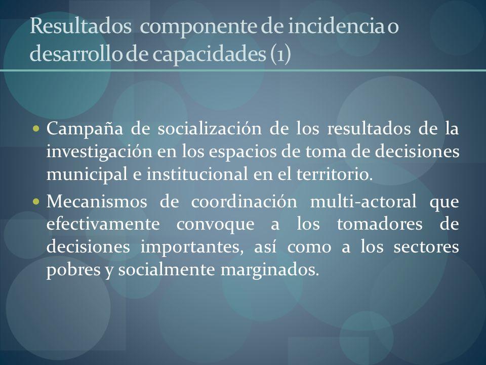 Resultados componente de incidencia o desarrollo de capacidades (1) Campaña de socialización de los resultados de la investigación en los espacios de