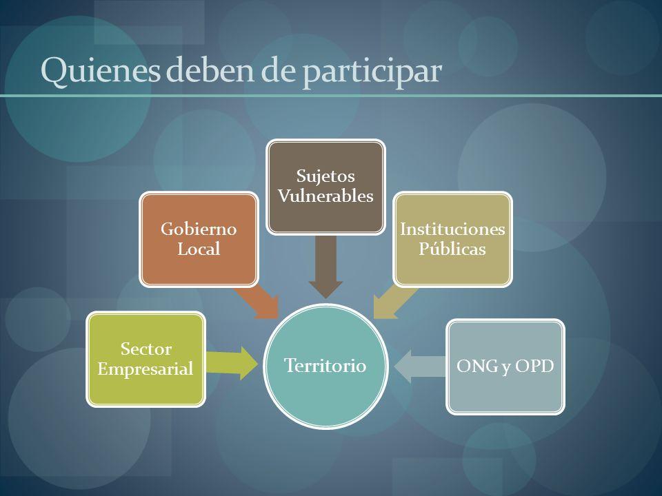 Quienes deben de participar Territorio Sector Empresarial Gobierno Local Sujetos Vulnerables Instituciones Públicas ONG y OPD