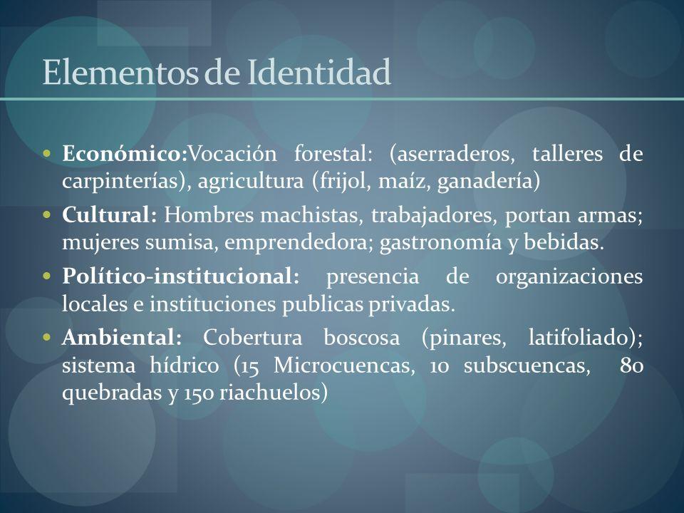 Elementos de Identidad Económico:Vocación forestal: (aserraderos, talleres de carpinterías), agricultura (frijol, maíz, ganadería) Cultural: Hombres m