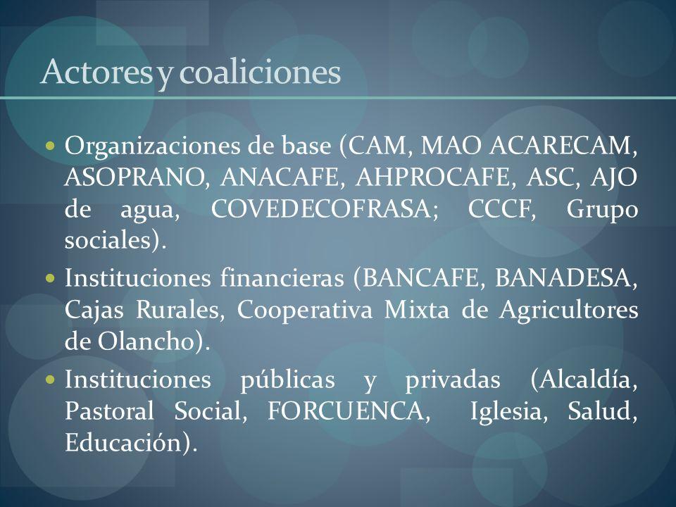 Actores y coaliciones Organizaciones de base (CAM, MAO ACARECAM, ASOPRANO, ANACAFE, AHPROCAFE, ASC, AJO de agua, COVEDECOFRASA; CCCF, Grupo sociales).