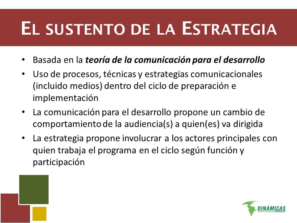 E L SUSTENTO DE LA E STRATEGIA Basada en la teoría de la comunicación para el desarrollo Uso de procesos, técnicas y estrategias comunicacionales (inc