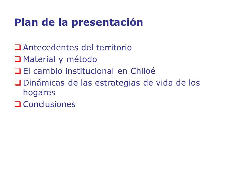 Plan de la presentación Antecedentes del territorio Material y método El cambio institucional en Chiloé Dinámicas de las estrategias de vida de los ho