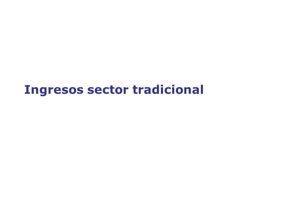 Ingresos sector tradicional
