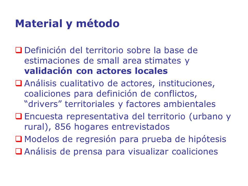 Material y método Definición del territorio sobre la base de estimaciones de small area stimates y validación con actores locales Análisis cualitativo