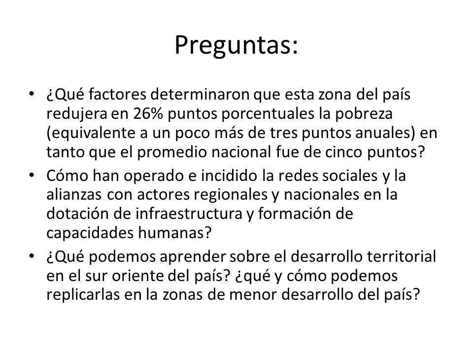Preguntas: ¿Qué factores determinaron que esta zona del país redujera en 26% puntos porcentuales la pobreza (equivalente a un poco más de tres puntos