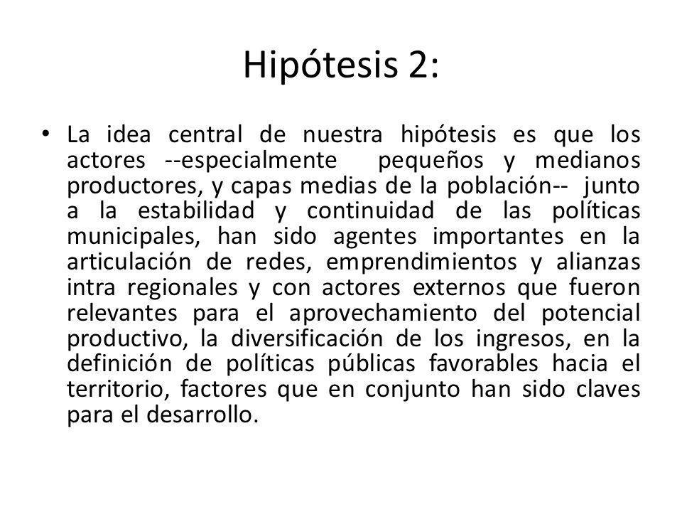 Hipótesis 2: La idea central de nuestra hipótesis es que los actores --especialmente pequeños y medianos productores, y capas medias de la población--