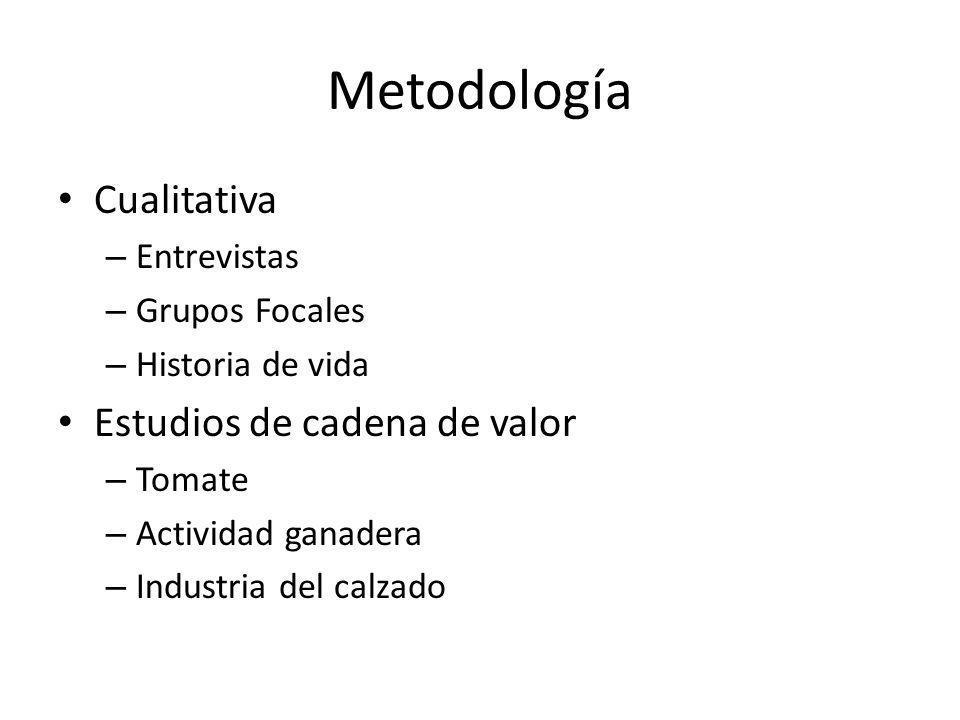 Metodología Cualitativa – Entrevistas – Grupos Focales – Historia de vida Estudios de cadena de valor – Tomate – Actividad ganadera – Industria del ca