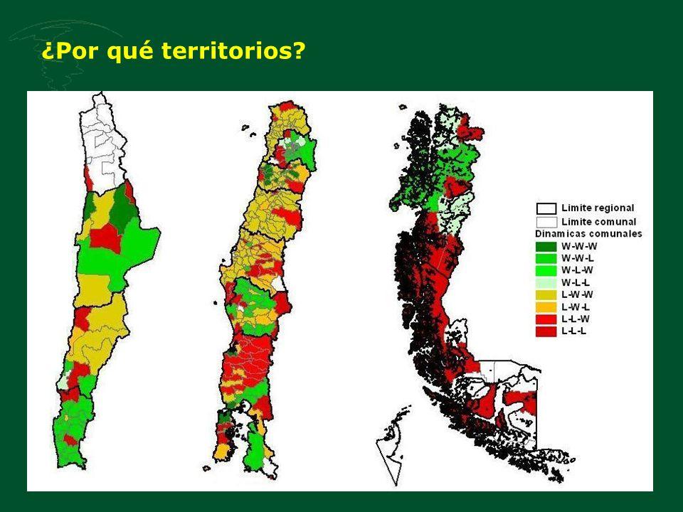 ¿Por qué territorios?