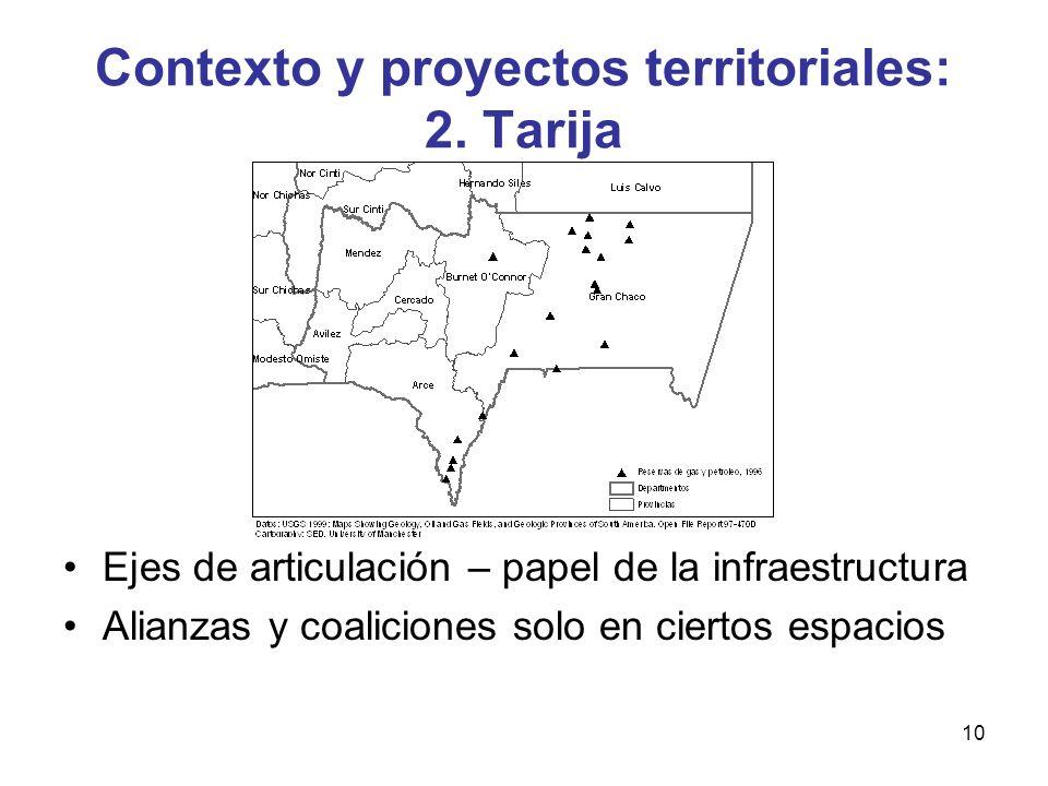 10 Contexto y proyectos territoriales: 2. Tarija Ejes de articulación – papel de la infraestructura Alianzas y coaliciones solo en ciertos espacios