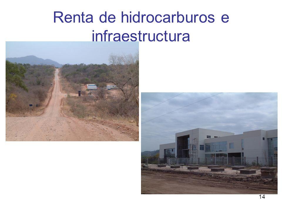 14 Renta de hidrocarburos e infraestructura