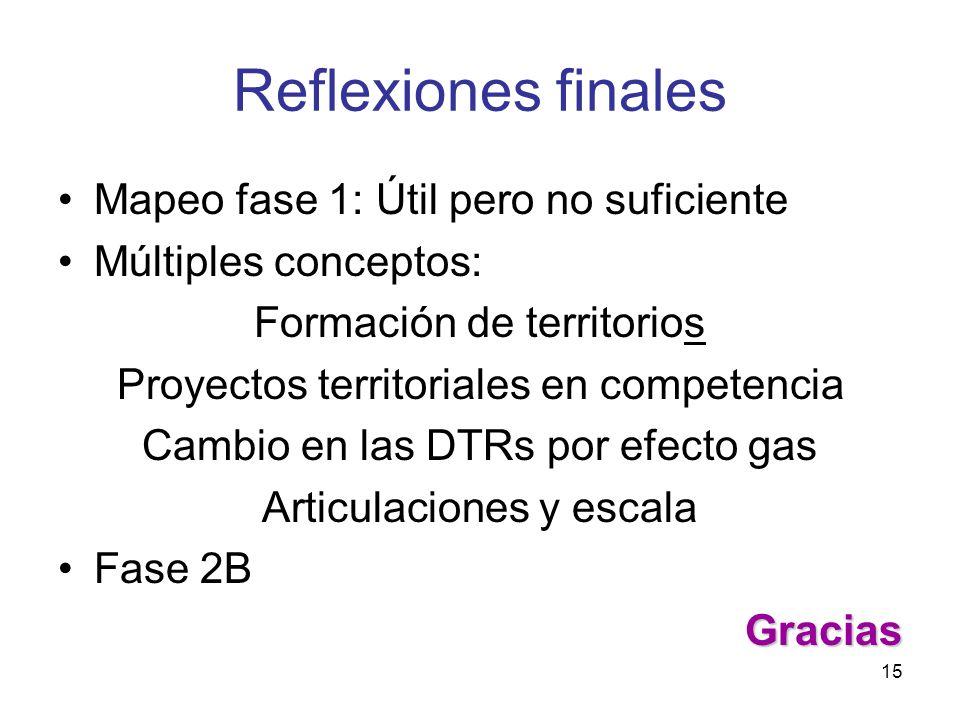 15 Reflexiones finales Mapeo fase 1: Útil pero no suficiente Múltiples conceptos: Formación de territorios Proyectos territoriales en competencia Camb