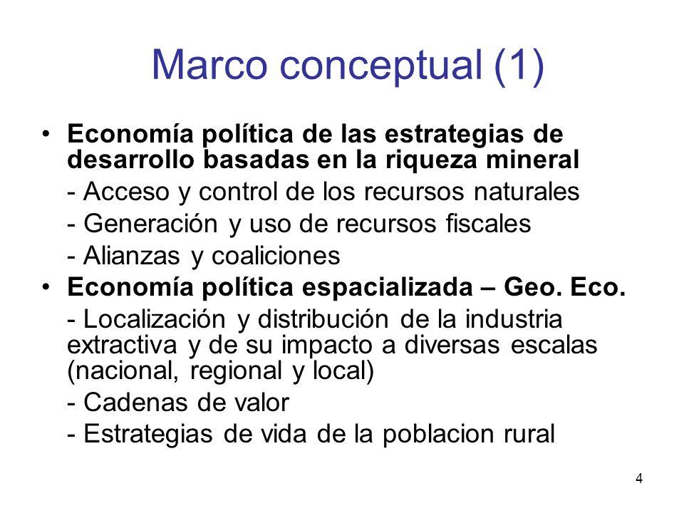 4 Marco conceptual (1) Economía política de las estrategias de desarrollo basadas en la riqueza mineral - Acceso y control de los recursos naturales -