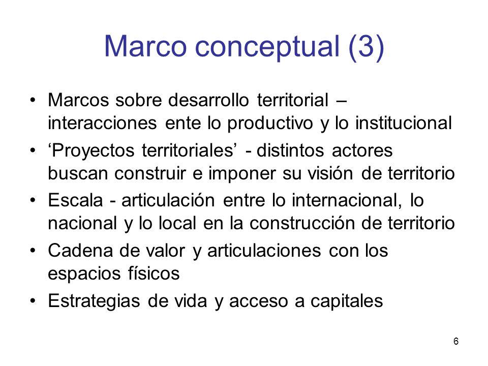 6 Marco conceptual (3) Marcos sobre desarrollo territorial – interacciones ente lo productivo y lo institucional Proyectos territoriales - distintos a