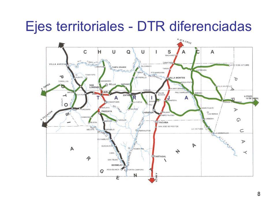 9 Contexto y proyectos territoriales: 1.