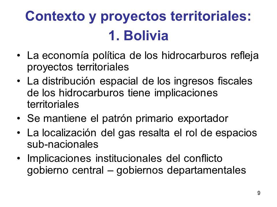 9 Contexto y proyectos territoriales: 1. Bolivia La economía política de los hidrocarburos refleja proyectos territoriales La distribución espacial de