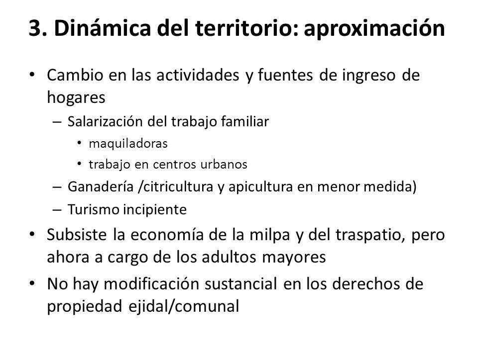 3. Dinámica del territorio: aproximación Cambio en las actividades y fuentes de ingreso de hogares – Salarización del trabajo familiar maquiladoras tr