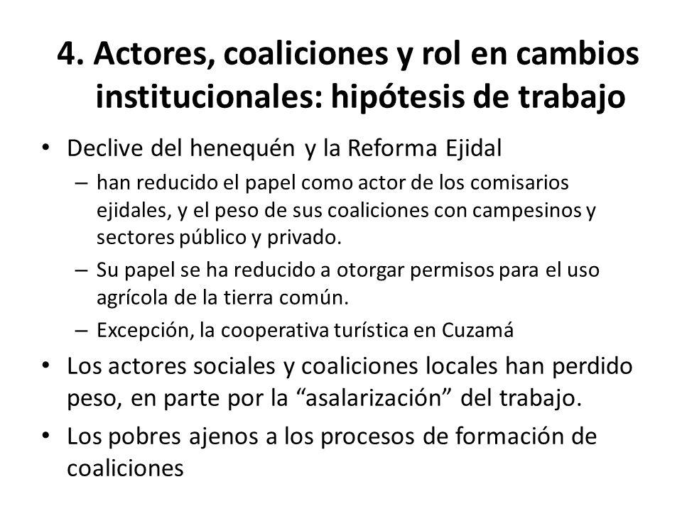 4. Actores, coaliciones y rol en cambios institucionales: hipótesis de trabajo Declive del henequén y la Reforma Ejidal – han reducido el papel como a