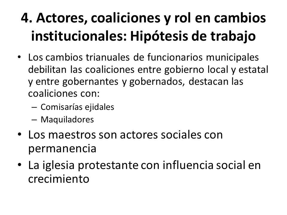 4. Actores, coaliciones y rol en cambios institucionales: Hipótesis de trabajo Los cambios trianuales de funcionarios municipales debilitan las coalic