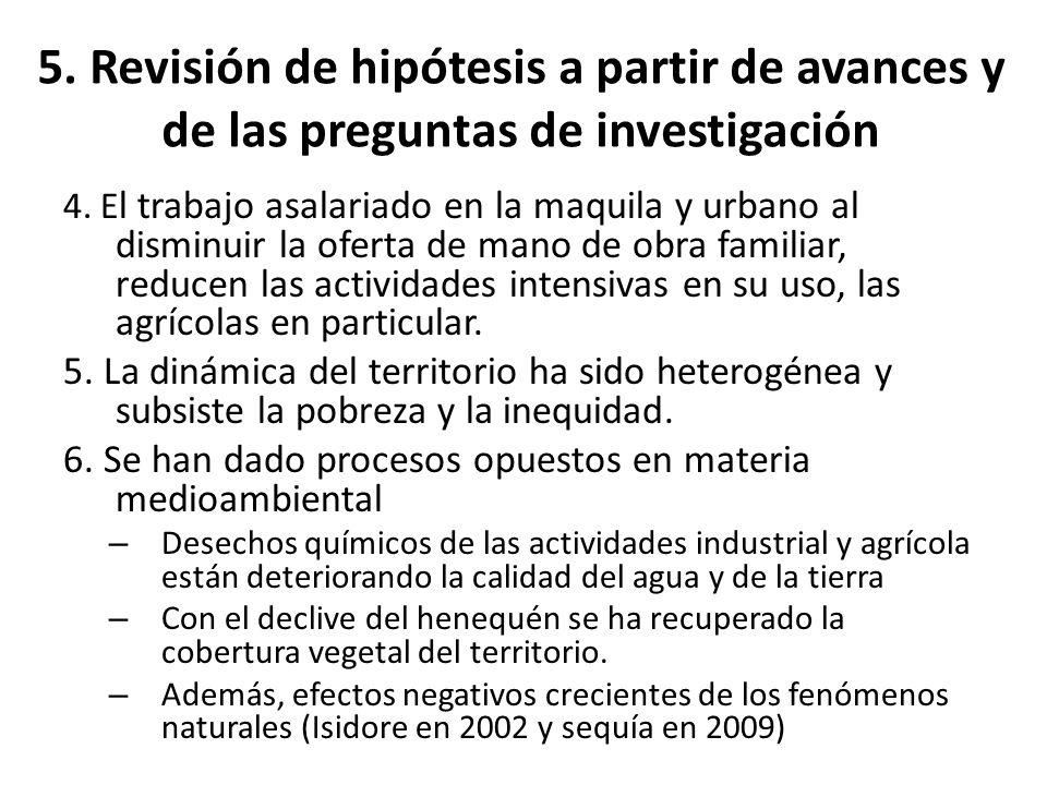 5. Revisión de hipótesis a partir de avances y de las preguntas de investigación 4.