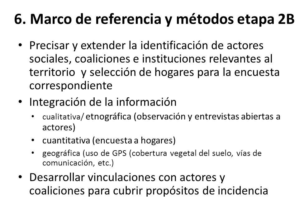 6. Marco de referencia y métodos etapa 2B Precisar y extender la identificación de actores sociales, coaliciones e instituciones relevantes al territo