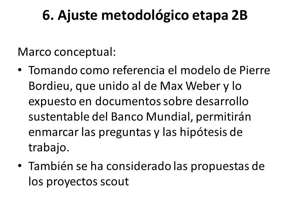 6. Ajuste metodológico etapa 2B Marco conceptual: Tomando como referencia el modelo de Pierre Bordieu, que unido al de Max Weber y lo expuesto en docu