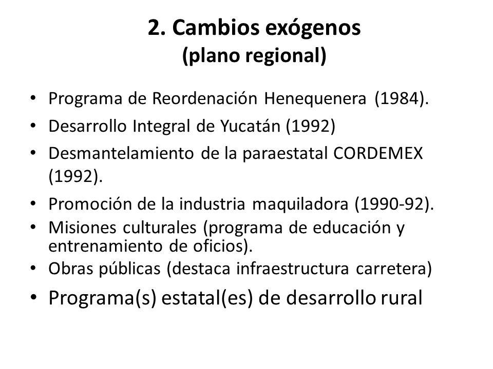 2. Cambios exógenos (plano regional) Programa de Reordenación Henequenera (1984).
