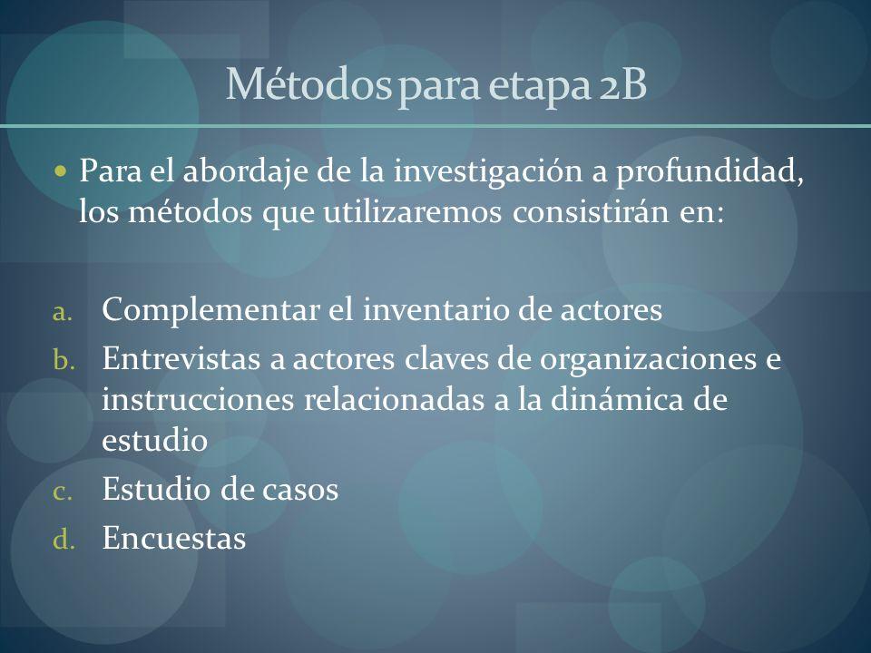 Métodos para etapa 2B Para el abordaje de la investigación a profundidad, los métodos que utilizaremos consistirán en: a. Complementar el inventario d