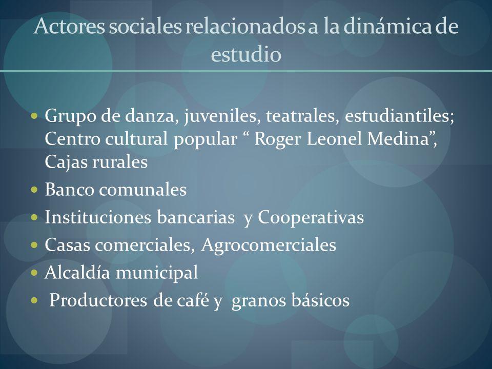 Actores sociales relacionados a la dinámica de estudio Grupo de danza, juveniles, teatrales, estudiantiles; Centro cultural popular Roger Leonel Medin