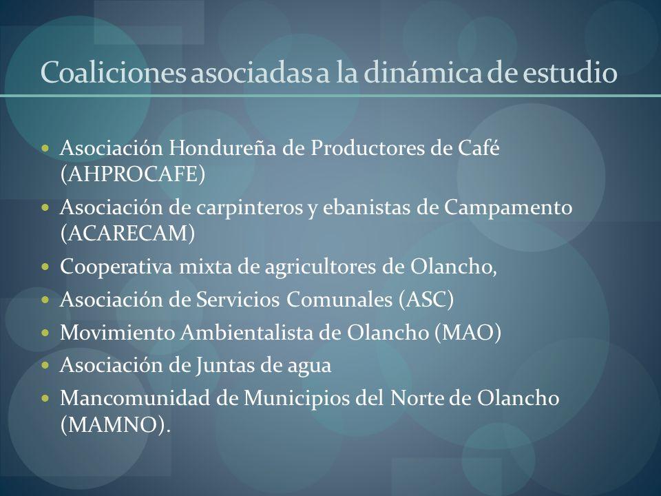 Coaliciones asociadas a la dinámica de estudio Asociación Hondureña de Productores de Café (AHPROCAFE) Asociación de carpinteros y ebanistas de Campam