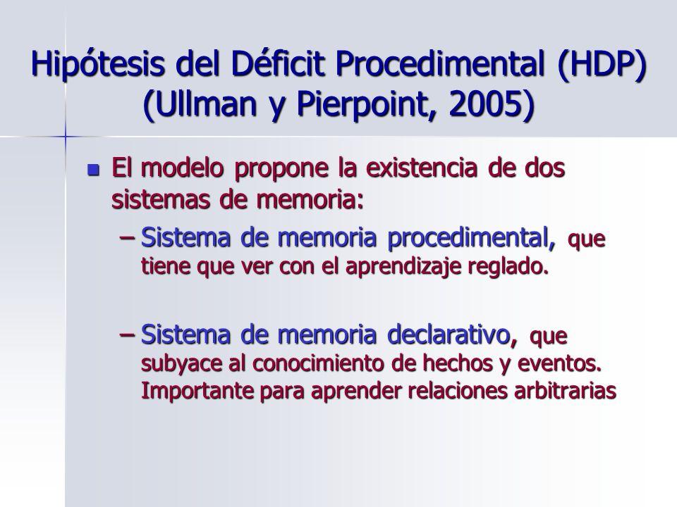 Hipótesis del Déficit Procedimental (HDP) (Ullman y Pierpoint, 2005) El modelo propone la existencia de dos sistemas de memoria: El modelo propone la