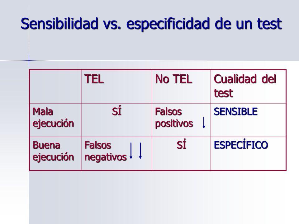 Sensibilidad vs. especificidad de un test TEL No TEL Cualidad del test Mala ejecución SÍ Falsos positivos SENSIBLE Buena ejecución Falsos negativos SÍ