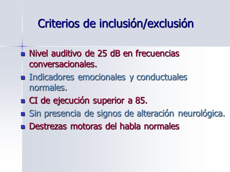 Criterios de inclusión/exclusión Nivel auditivo de 25 dB en frecuencias conversacionales. Nivel auditivo de 25 dB en frecuencias conversacionales. Ind