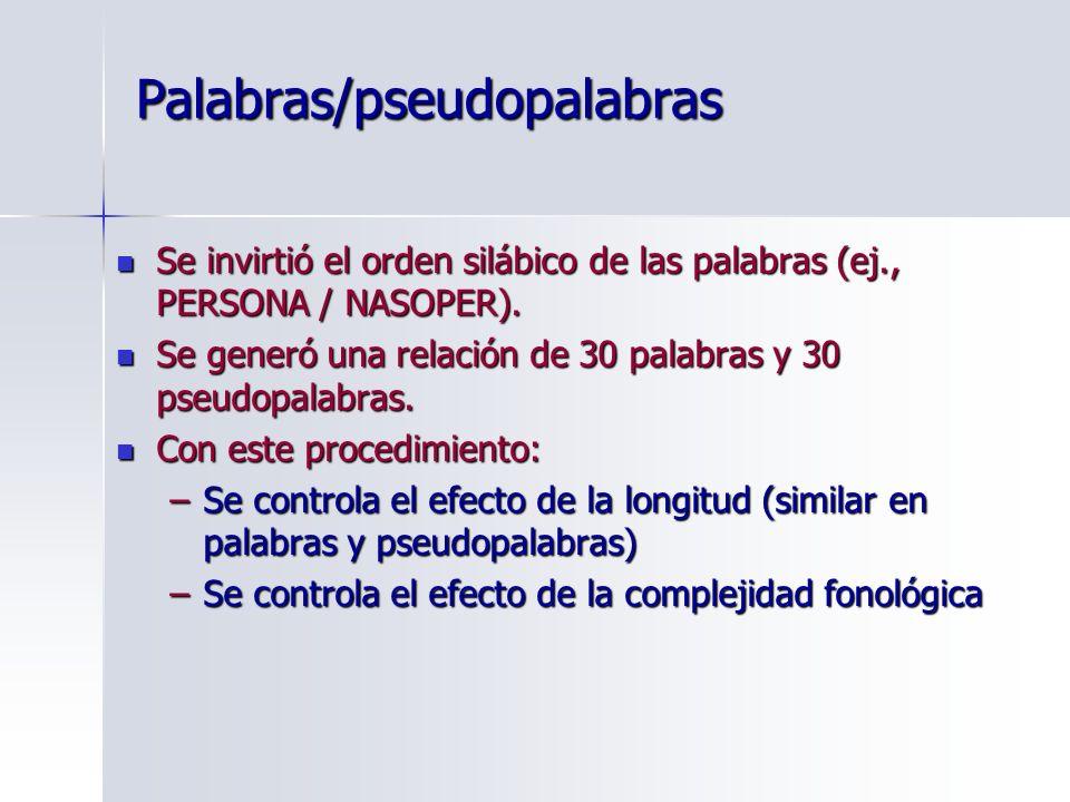 Palabras/pseudopalabras Se invirtió el orden silábico de las palabras (ej., PERSONA / NASOPER). Se invirtió el orden silábico de las palabras (ej., PE