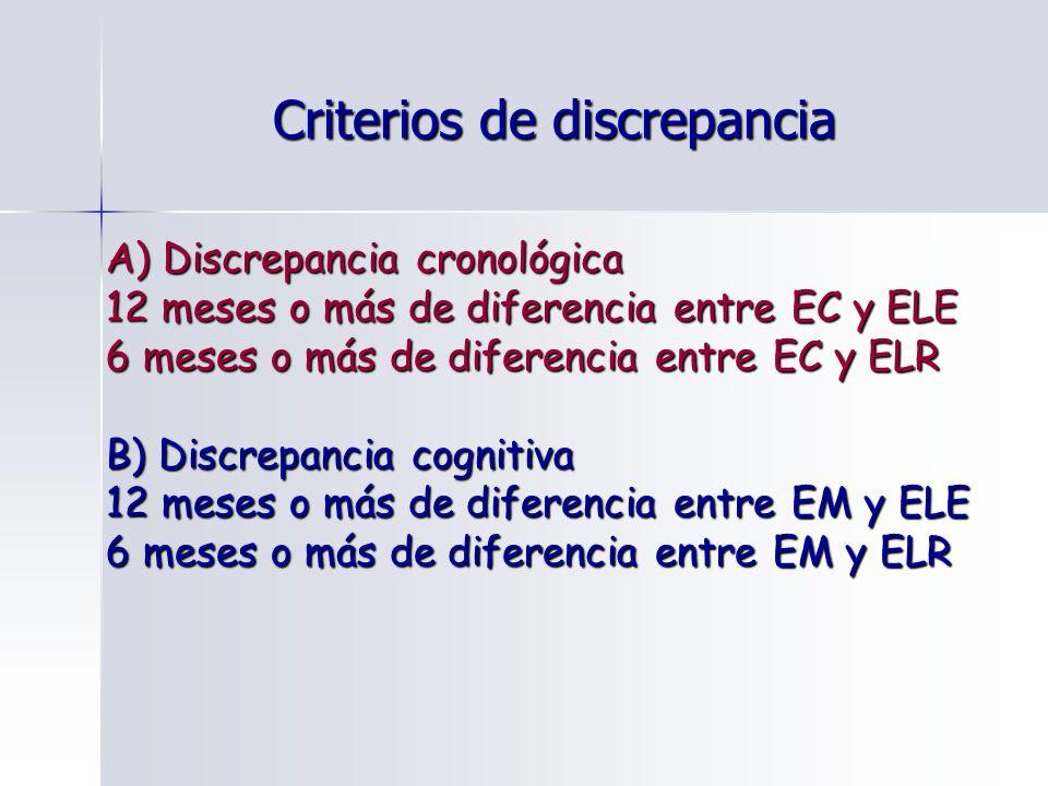 A) Discrepancia cronológica 12 meses o más de diferencia entre EC y ELE 6 meses o más de diferencia entre EC y ELR B) Discrepancia cognitiva 12 meses