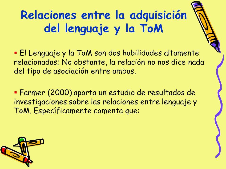 Relaciones entre la adquisición del lenguaje y la ToM El Lenguaje y la ToM son dos habilidades altamente relacionadas; No obstante, la relación no nos dice nada del tipo de asociación entre ambas.