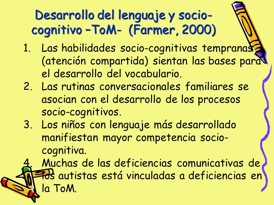 Desarrollo del lenguaje y socio- cognitivo –ToM- (Farmer, 2000) 1.Las habilidades socio-cognitivas tempranas (atención compartida) sientan las bases para el desarrollo del vocabulario.