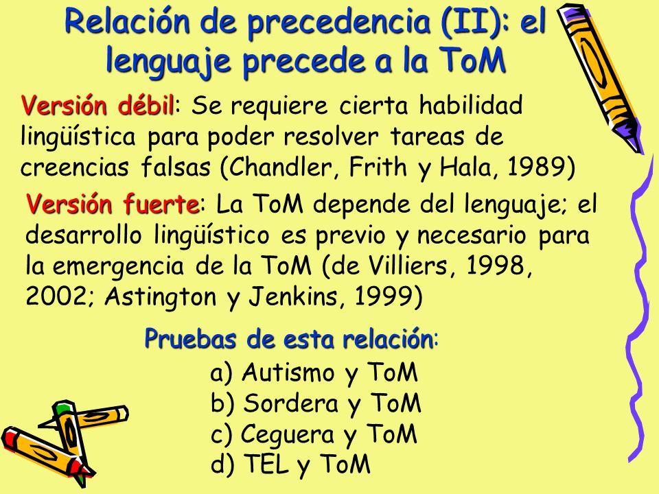 Relación de precedencia (II): el lenguaje precede a la ToM Versión débil Versión débil: Se requiere cierta habilidad lingüística para poder resolver tareas de creencias falsas (Chandler, Frith y Hala, 1989) Versión fuerte Versión fuerte: La ToM depende del lenguaje; el desarrollo lingüístico es previo y necesario para la emergencia de la ToM (de Villiers, 1998, 2002; Astington y Jenkins, 1999) Pruebas de esta relación Pruebas de esta relación: a) Autismo y ToM b) Sordera y ToM c) Ceguera y ToM d) TEL y ToM