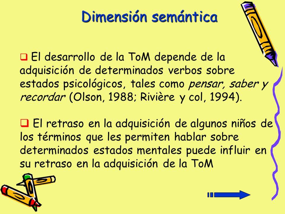 Dimensión semántica El desarrollo de la ToM depende de la adquisición de determinados verbos sobre estados psicológicos, tales como pensar, saber y recordar (Olson, 1988; Rivière y col, 1994).